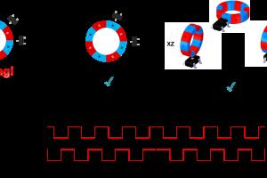 使用霍尔效应传感器进行设计的三个常见设计缺陷以及解决方案
